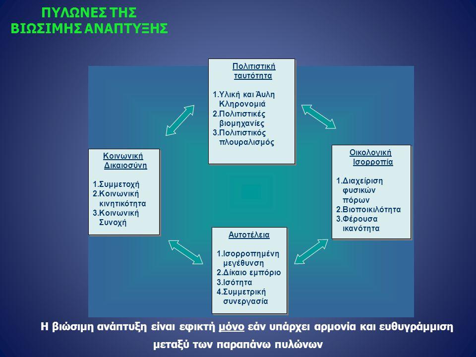 Οικολογική Ισορροπία 1.Διαχείριση φυσικών πόρων 2.Βιοποικιλότητα 3.Φέρουσα ικανότητα Οικολογική Ισορροπία 1.Διαχείριση φυσικών πόρων 2.Βιοποικιλότητα