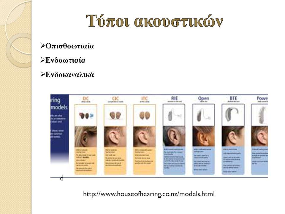 Συστήματα για τη βελτίωση της πρόσληψης και διάκρισης ήχων http://www.chha-calgary.ca/hearing- loss/managing-hearing-loss/assistive-listening- devices/ http://www.deafblindinformation.org.au/acquired-deafblindness/equipment-assistive-devices/listening- devices