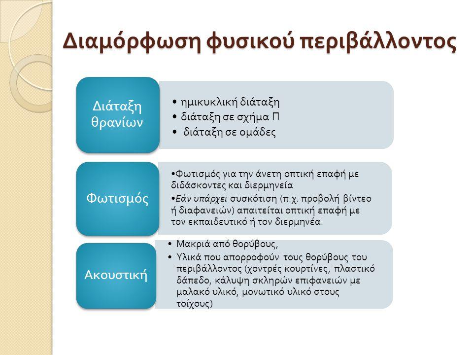 Οπτικό εκπαιδευτικό υλικό  Ετερογενή γλωσσικές και μαθησιακές δεξιότητες και διαφορετικός τρόπος επεξεργασίας της πληροφορίας  Τα κ/β άτομα έχουν εύκολη και ολοκληρωμένη πρόσβαση στην πληροφορία μέσα από την όραση  Οπτικοί τρόποι για την παρουσίαση της πληροφορίας (π.χ.