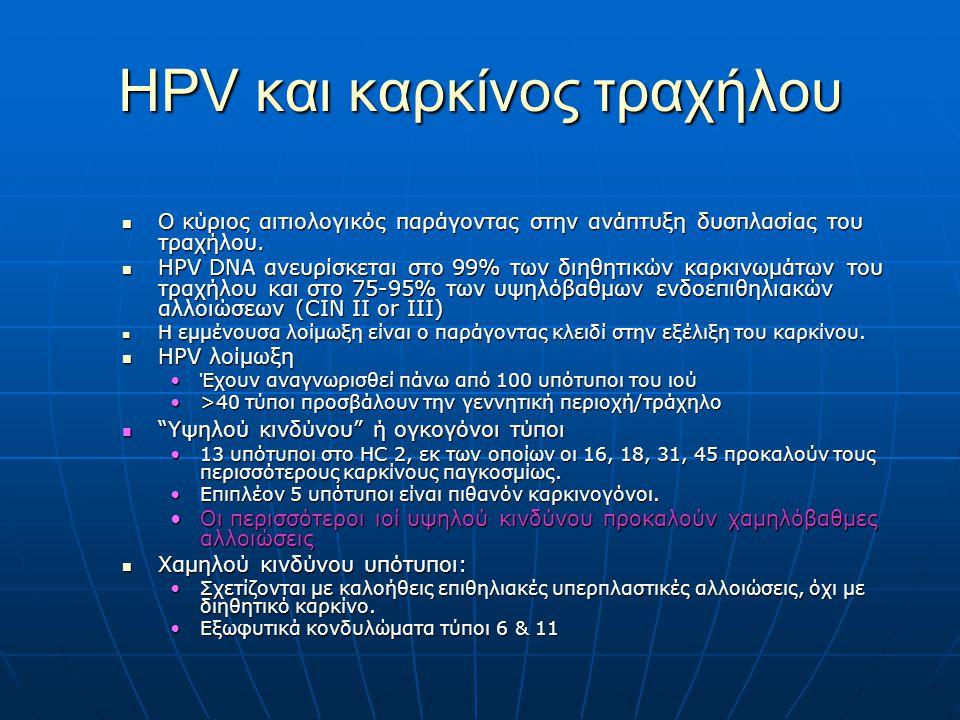HPV και καρκίνος τραχήλου Ο κύριος αιτιολογικός παράγοντας στην ανάπτυξη δυσπλασίας του τραχήλου. Ο κύριος αιτιολογικός παράγοντας στην ανάπτυξη δυσπλ