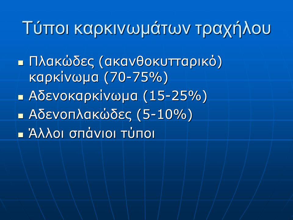 Τύποι καρκινωμάτων τραχήλου Πλακώδες (ακανθοκυτταρικό) καρκίνωμα (70-75%) Πλακώδες (ακανθοκυτταρικό) καρκίνωμα (70-75%) Αδενοκαρκίνωμα (15-25%) Αδενοκ