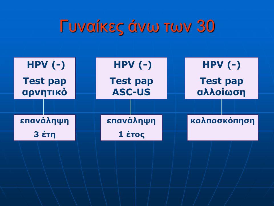 Γυναίκες άνω των 30 HPV (-) Test pap αρνητικό HPV (-) Test pap ASC-US επανάληψη 3 έτη κολποσκόπηση HPV (-) Test pap αλλοίωση επανάληψη 1 έτος