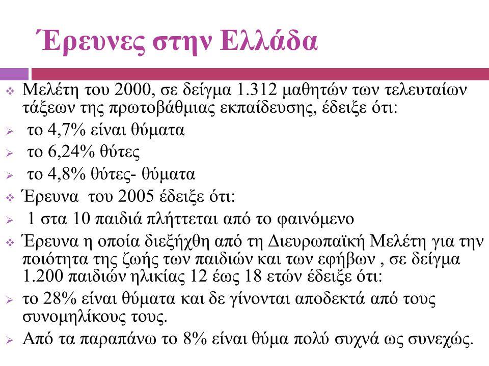 Έρευνες στην Ελλάδα  Μελέτη του 2000, σε δείγμα 1.312 μαθητών των τελευταίων τάξεων της πρωτοβάθμιας εκπαίδευσης, έδειξε ότι:  το 4,7% είναι θύματα