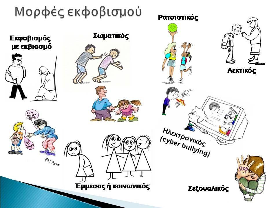 Έρευνες στην Ελλάδα (συνέχεια…)  Τον περασμένο Ιούνιο διοργανώθηκε το Πρώτο Επιστημονικό Συνέδριο κατά του Σχολικού Εκφοβισμού σύμφωνα με το οποίο:  Η Ελλάδα ανήκει στις τέσσερις πρώτες χώρες της Ε.Ε.