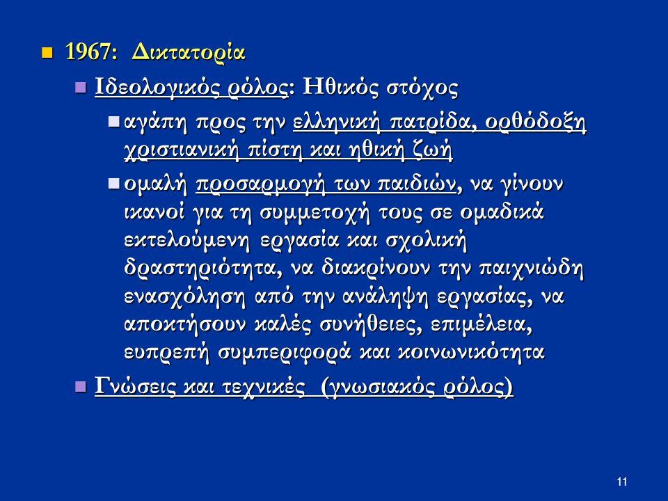 11 1967: Δικτατορία 1967: Δικτατορία Ιδεολογικός ρόλος: Ηθικός στόχος Ιδεολογικός ρόλος: Ηθικός στόχος αγάπη προς την ελληνική πατρίδα, ορθόδοξη χριστ