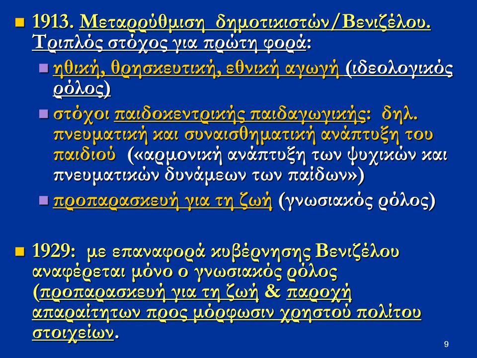 10 1958: Μετεμφυλιακό κλίμα Επιστροφή στο συντηρητικό στόχο της ηθικής μόνο διαμόρφωσης: «μια παιδεία σύμφωνη με την ελληνική και χριστιανική εθνική και θρησκευτική παράδοση» 1958: Μετεμφυλιακό κλίμα Επιστροφή στο συντηρητικό στόχο της ηθικής μόνο διαμόρφωσης: «μια παιδεία σύμφωνη με την ελληνική και χριστιανική εθνική και θρησκευτική παράδοση» 1964: Επιστροφή στην παιδοκεντρική παιδαγωγική και γενικότερα στον τριπλό στόχο μεταρρύθμισης 1917 1964: Επιστροφή στην παιδοκεντρική παιδαγωγική και γενικότερα στον τριπλό στόχο μεταρρύθμισης 1917 εθνική, θρησκευτική και ηθική αγωγή (ιδεολογικός ρόλος) εθνική, θρησκευτική και ηθική αγωγή (ιδεολογικός ρόλος) στοιχεία της εγκυκλίου μορφώσεως: να οπλίσει με γνώσεις και δεξιότητες για τον αγώνα της ζωής (γνωσιακός ρόλος) στοιχεία της εγκυκλίου μορφώσεως: να οπλίσει με γνώσεις και δεξιότητες για τον αγώνα της ζωής (γνωσιακός ρόλος) με τρόπο προσαρμοζόμενο στην εμπειρία, την αντίληψη και το συναισθηματικό κόσμο των παιδιών (αρχές παιδοκεντρικής παιδαγωγικής) με τρόπο προσαρμοζόμενο στην εμπειρία, την αντίληψη και το συναισθηματικό κόσμο των παιδιών (αρχές παιδοκεντρικής παιδαγωγικής)