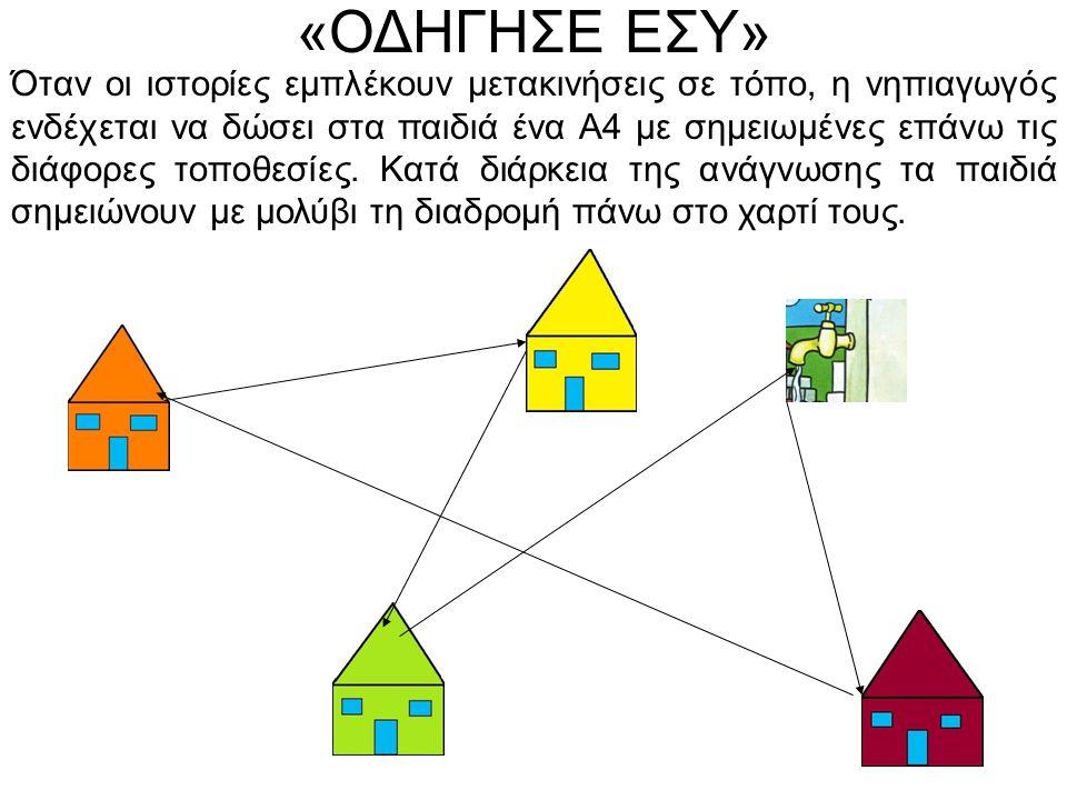 «ΟΔΗΓΗΣΕ ΕΣΥ» Όταν οι ιστορίες εμπλέκουν μετακινήσεις σε τόπο, η νηπιαγωγός ενδέχεται να δώσει στα παιδιά ένα Α4 με σημειωμένες επάνω τις διάφορες τοπ