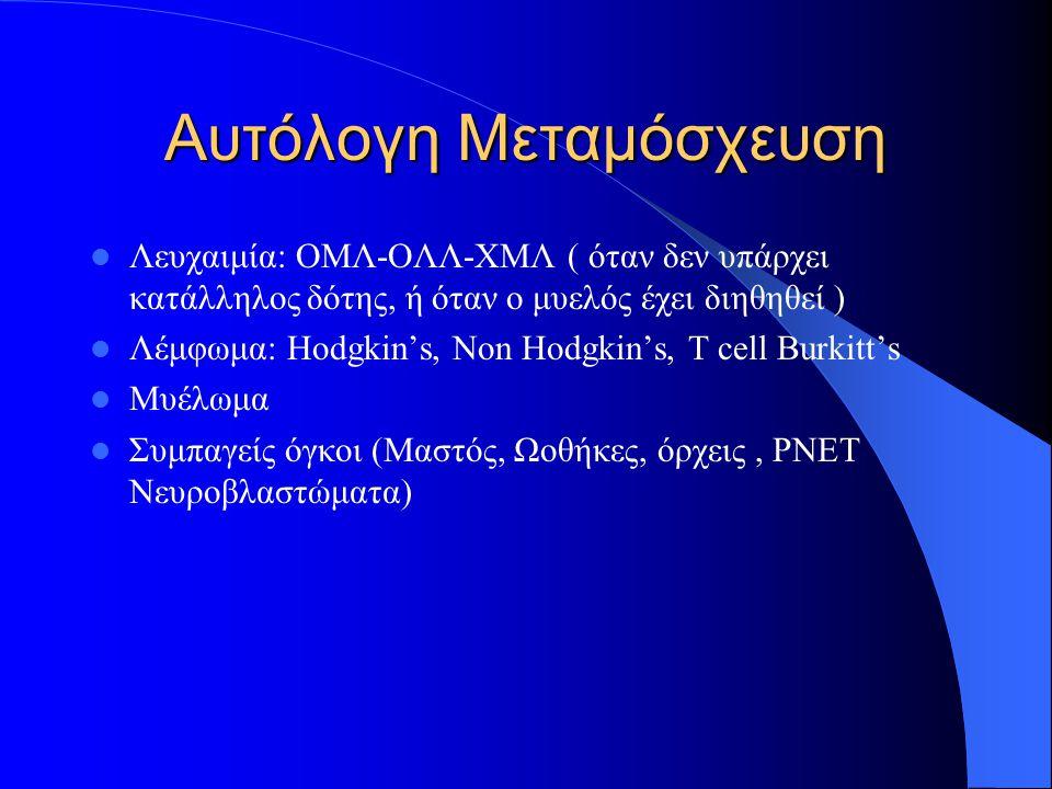 Αυτόλογη Μεταμόσχευση Λευχαιμία: ΟΜΛ-ΟΛΛ-ΧΜΛ ( όταν δεν υπάρχει κατάλληλος δότης, ή όταν ο μυελός έχει διηθηθεί ) Λέμφωμα: Hodgkin's, Non Hodgkin's, T cell Burkitt's Μυέλωμα Συμπαγείς όγκοι (Μαστός, Ωοθήκες, όρχεις, PNET Νευροβλαστώματα)