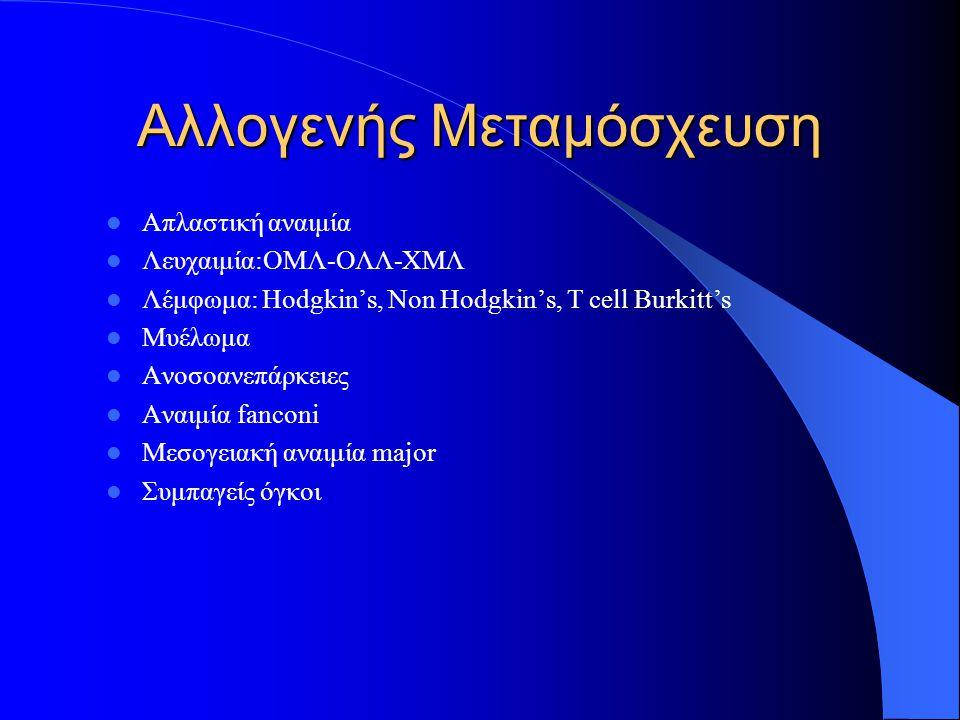 Αλλογενής Μεταμόσχευση Απλαστική αναιμία Λευχαιμία:ΟΜΛ-ΟΛΛ-ΧΜΛ Λέμφωμα: Hodgkin's, Non Hodgkin's, T cell Burkitt's Μυέλωμα Ανοσοανεπάρκειες Αναιμία fanconi Μεσογειακή αναιμία major Συμπαγείς όγκοι