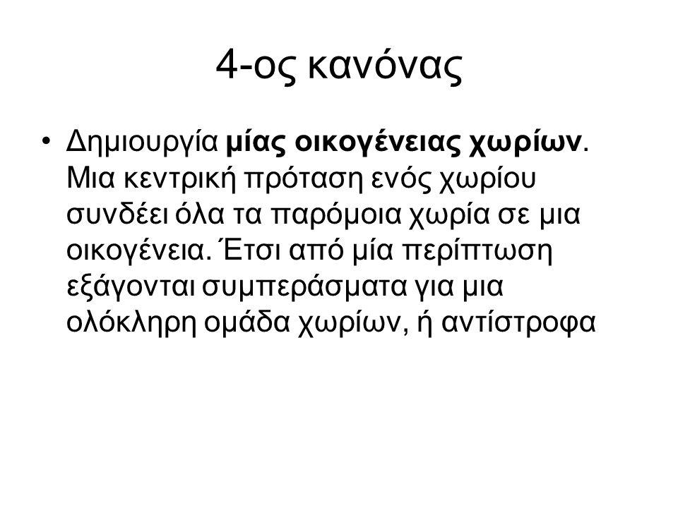 4-ος κανόνας Δημιουργία μίας οικογένειας χωρίων.