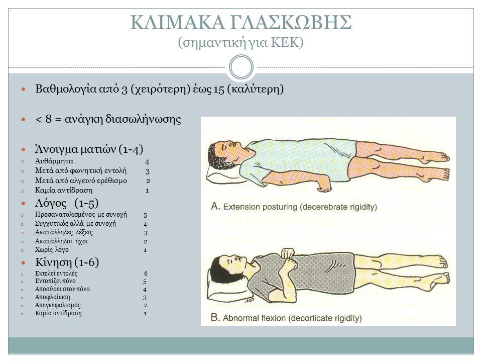 ΕΓΚΟΛΕΑΣΜΟΣ γενικά σημεία Κεφαλαλγία, ναυτία, έμετος Επηρεασμένο επίπεδο συνείδησης Πάρεση 6 ης εγκεφαλικής συζυγίας (απαγωγό νεύρο) ετερόπλευρα ή αμφω Μείωση αναπνοών Υπέρταση, βραδυκαρδία, βραδύπνοια (αντανακλαστικό Cushing) Οίδημα οπτικών θηλών Μη αντιδρώσα κόρη σε διαστολή Εστιακή σημειολογία (π.χ.