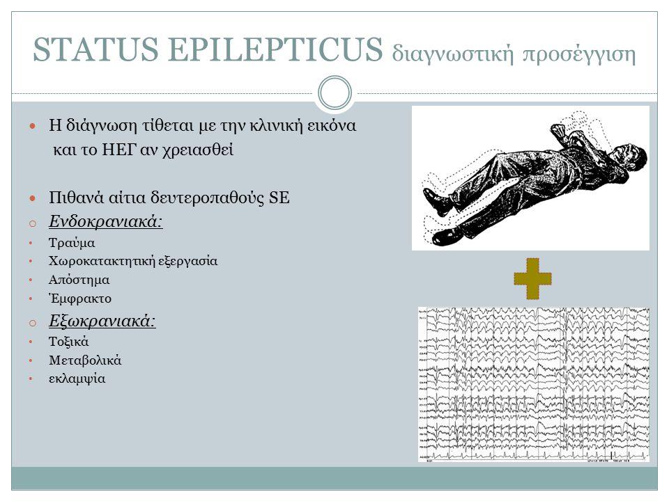 STATUS EPILEPTICUS άμεση αντιμετώπιση ABC (διατήρηση ανοικτών αεραγωγών, καλής αναπνοής και κυκλοφορίας) Τοποθέτηση φλεβικής γραμμής, χορήγηση Ο2 και ΗΚΓ Προφύλαξη σπονδυλικής στήλης Αιματολογικός έλεγχος για λευκοκυττάρωση, νεφρική και ηπατική λειτουργία, ηλεκτρολύτες και ενδεχομένως τοξικολογική εξέταση Αξονική τομογραφία εγκεφάλου +/- ΗΕΓ ΔΕΝ ξεχνάμε τη λήψη ιστορικού από το περιβάλλον και αντικειμενική νευρολογική εξέταση