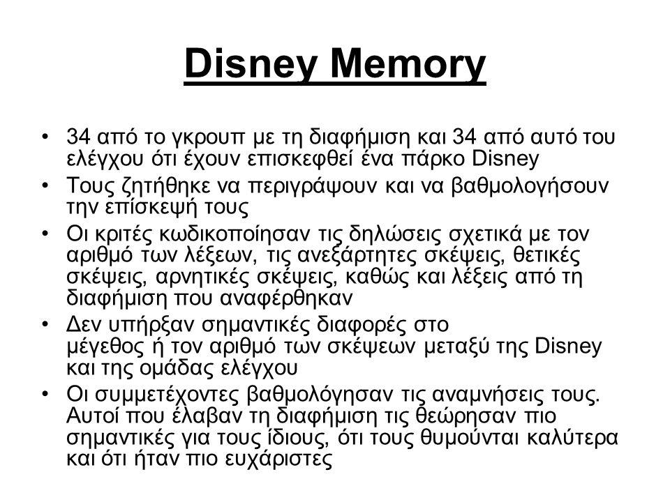 Disney Memory 34 από το γκρουπ με τη διαφήμιση και 34 από αυτό του ελέγχου ότι έχουν επισκεφθεί ένα πάρκο Disney Τους ζητήθηκε να περιγράψουν και να βαθμολογήσουν την επίσκεψή τους Οι κριτές κωδικοποίησαν τις δηλώσεις σχετικά με τον αριθμό των λέξεων, τις ανεξάρτητες σκέψεις, θετικές σκέψεις, αρνητικές σκέψεις, καθώς και λέξεις από τη διαφήμιση που αναφέρθηκαν Δεν υπήρξαν σημαντικές διαφορές στο μέγεθος ή τον αριθμό των σκέψεων μεταξύ της Disney και της ομάδας ελέγχου Οι συμμετέχοντες βαθμολόγησαν τις αναμνήσεις τους.