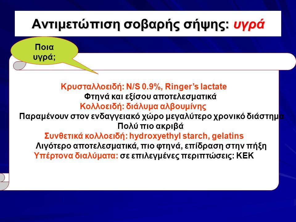 Αντιμετώπιση σοβαρής σήψης: υγρά Κρυσταλλοειδή: N/S 0.9%, Ringer's lactate Φτηνά και εξίσου αποτελεσματικά Κολλοειδή: διάλυμα αλβουμίνης Παραμένουν στ
