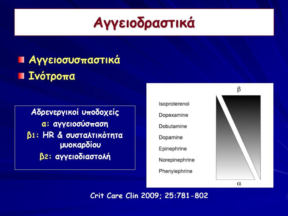 Αγγειοδραστικά Αγγειοσυσπαστικά Ινότροπα Αδρενεργικοί υποδοχείς α: αγγειοσύσπαση β 1 : HR & συσταλτικότητα μυοκαρδίου β 2 : αγγειοδιαστολή Crit Care C