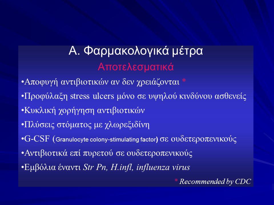 Α. Φαρμακολογικά μέτρα Αποτελεσματικά Αποφυγή αντιβιοτικών αν δεν χρειάζονται * Προφύλαξη stress ulcers μόνο σε υψηλού κινδύνου ασθενείς Κυκλική χορήγ