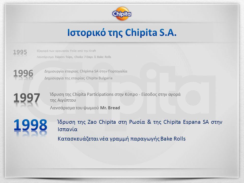Ίδρυση της Zao Chipita στη Ρωσία & της Chipita Espana SA στην Ισπανία Κατασκευάζεται νέα γραμμή παραγωγής Bake Rolls Ίδρυση της Chipita Participations στην Κύπρο - Είσοδος στην αγορά της Αιγύπτου Λανσάρισμα του ψωμιού Mr.