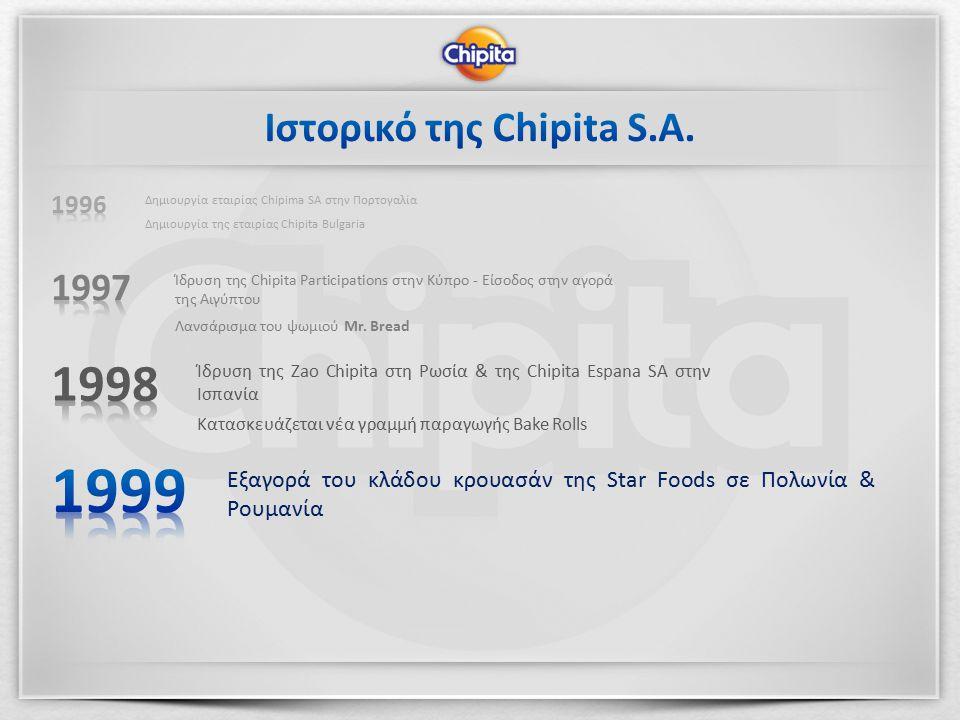Εξαγορά του κλάδου κρουασάν της Star Foods σε Πολωνία & Ρουμανία Ίδρυση της Zao Chipita στη Ρωσία & της Chipita Espana SA στην Ισπανία Κατασκευάζεται νέα γραμμή παραγωγής Bake Rolls Ίδρυση της Chipita Participations στην Κύπρο - Είσοδος στην αγορά της Αιγύπτου Λανσάρισμα του ψωμιού Mr.