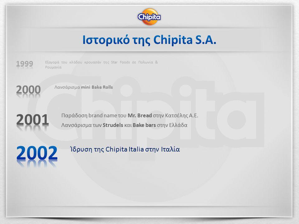 Ίδρυση της Chipita Italia στην Ιταλία Παράδοση brand name του Mr.