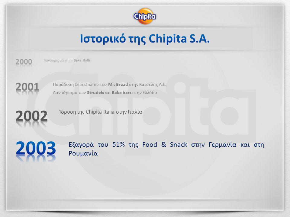 Εξαγορά του 51% της Food & Snack στην Γερμανία και στη Ρουμανία Ίδρυση της Chipita Italia στην Ιταλία Παράδοση brand name του Mr.