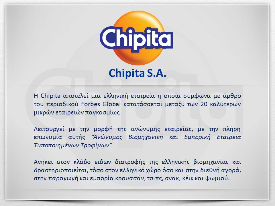 Ίδρυση της Chipita Participations στην Κύπρο - Είσοδος στην αγορά της Αιγύπτου Λανσάρισμα του ψωμιού Mr.