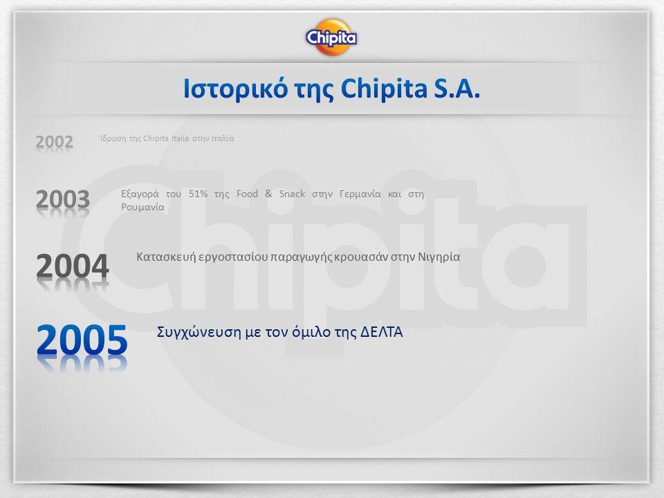 Συγχώνευση με τον όμιλο της ΔΕΛΤΑ Κατασκευή εργοστασίου παραγωγής κρουασάν στην Νιγηρία Εξαγορά του 51% της Food & Snack στην Γερμανία και στη Ρουμανία Ίδρυση της Chipita Italia στην Ιταλία