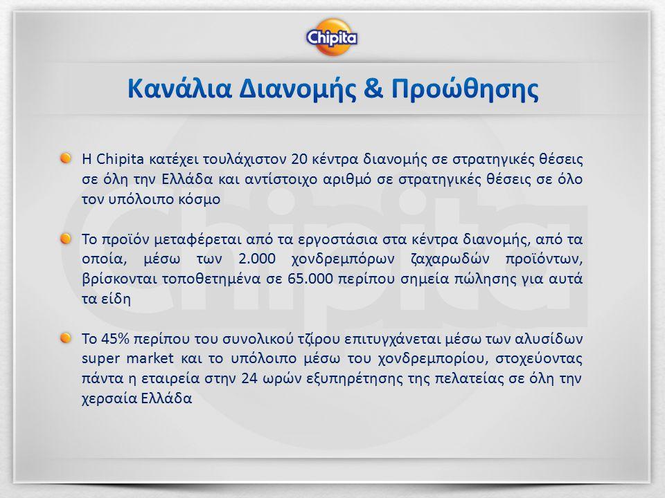 Η Chipita κατέχει τουλάχιστον 20 κέντρα διανομής σε στρατηγικές θέσεις σε όλη την Ελλάδα και αντίστοιχο αριθμό σε στρατηγικές θέσεις σε όλο τον υπόλοιπο κόσμο Το προϊόν μεταφέρεται από τα εργοστάσια στα κέντρα διανομής, από τα οποία, μέσω των 2.000 χονδρεμπόρων ζαχαρωδών προϊόντων, βρίσκονται τοποθετημένα σε 65.000 περίπου σημεία πώλησης για αυτά τα είδη Το 45% περίπου του συνολικού τζίρου επιτυγχάνεται μέσω των αλυσίδων super market και το υπόλοιπο μέσω του χονδρεμπορίου, στοχεύοντας πάντα η εταιρεία στην 24 ωρών εξυπηρέτησης της πελατείας σε όλη την χερσαία Ελλάδα
