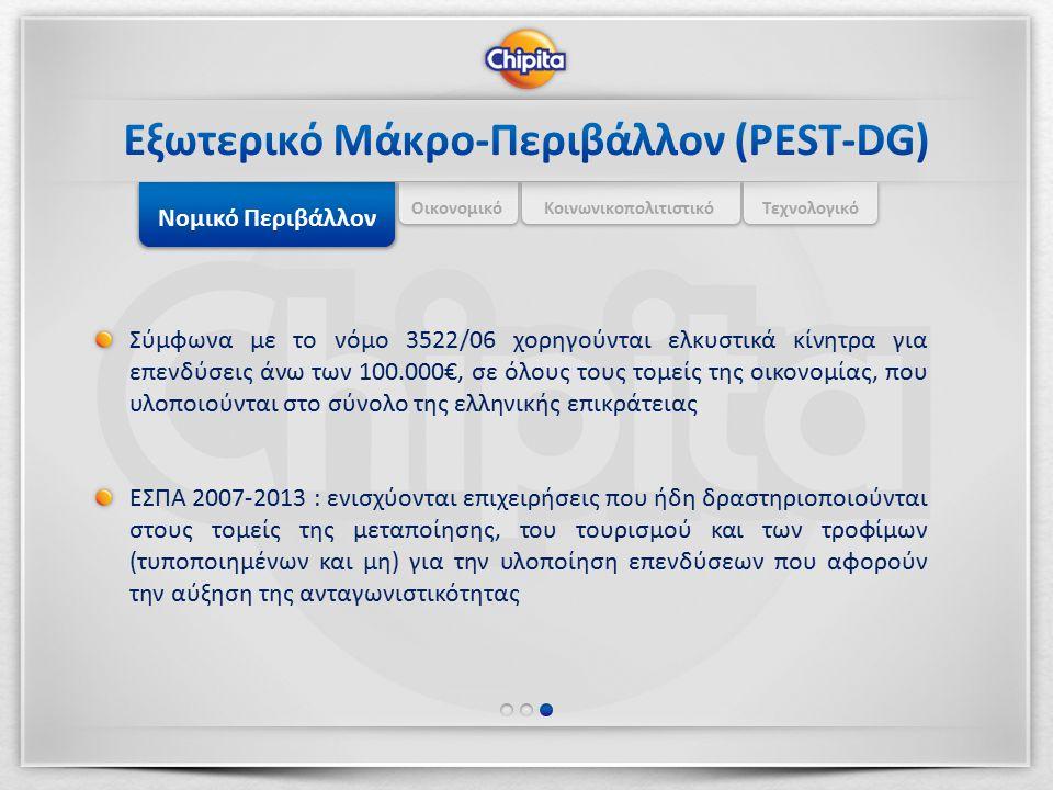 Σύμφωνα με το νόμο 3522/06 χορηγούνται ελκυστικά κίνητρα για επενδύσεις άνω των 100.000€, σε όλους τους τομείς της οικονομίας, που υλοποιούνται στο σύνολο της ελληνικής επικράτειας ΕΣΠΑ 2007-2013 : ενισχύονται επιχειρήσεις που ήδη δραστηριοποιούνται στους τομείς της μεταποίησης, του τουρισμού και των τροφίμων (τυποποιημένων και μη) για την υλοποίηση επενδύσεων που αφορούν την αύξηση της ανταγωνιστικότητας Νομικό Περιβάλλον Οικονομικό Κοινωνικοπολιτιστικό Τεχνολογικό