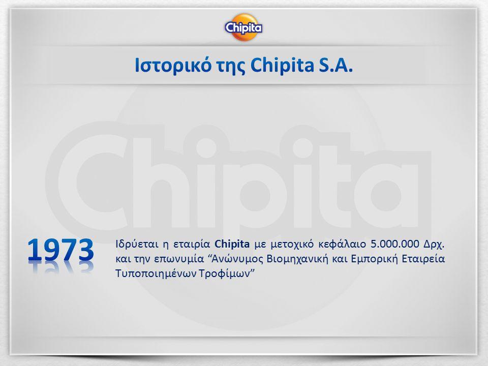 Ιδρύεται η εταιρία Chipita με μετοχικό κεφάλαιο 5.000.000 Δρχ.