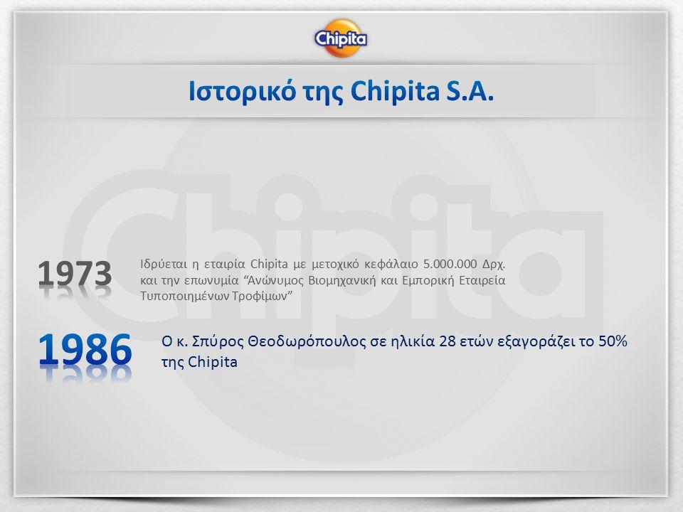 Ο κ. Σπύρος Θεοδωρόπουλος σε ηλικία 28 ετών εξαγοράζει το 50% της Chipita Ιδρύεται η εταιρία Chipita με μετοχικό κεφάλαιο 5.000.000 Δρχ. και την επωνυ