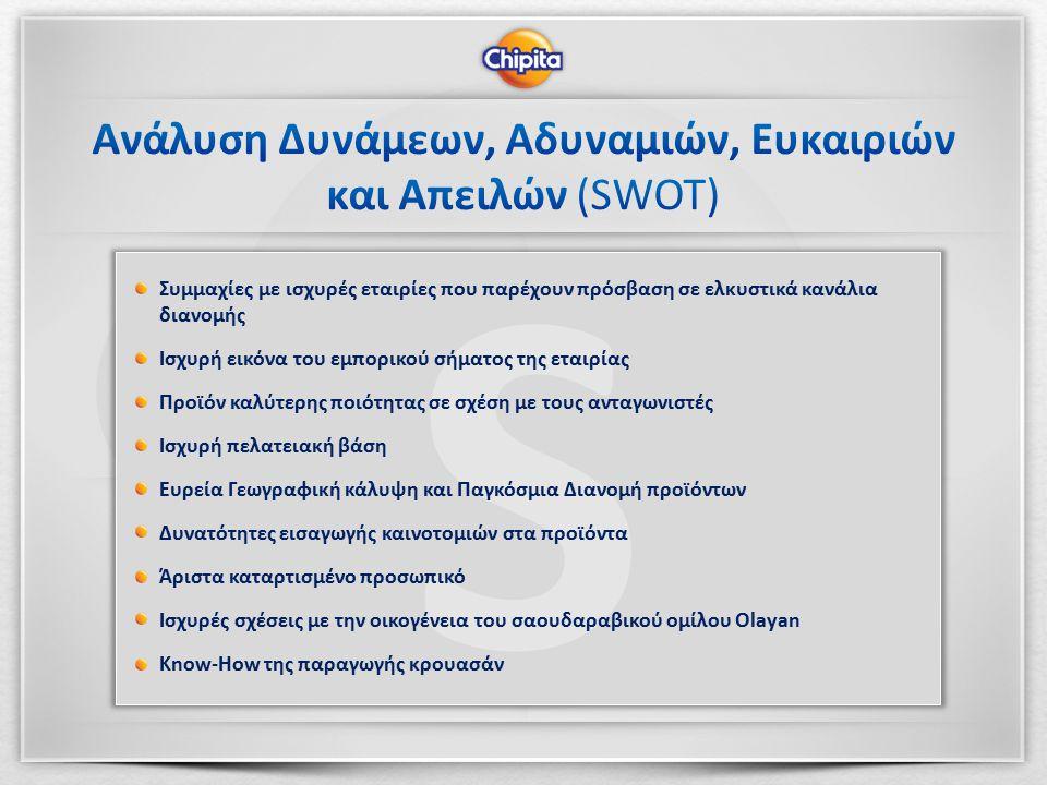 TO WS S Συμμαχίες με ισχυρές εταιρίες που παρέχουν πρόσβαση σε ελκυστικά κανάλια διανομής Ισχυρή εικόνα του εμπορικού σήματος της εταιρίας Προϊόν καλύτερης ποιότητας σε σχέση με τους ανταγωνιστές Ισχυρή πελατειακή βάση Ευρεία Γεωγραφική κάλυψη και Παγκόσμια Διανομή προϊόντων Δυνατότητες εισαγωγής καινοτομιών στα προϊόντα Άριστα καταρτισμένο προσωπικό Ισχυρές σχέσεις με την οικογένεια του σαουδαραβικού ομίλου Olayan Know-How της παραγωγής κρουασάν S Συμμαχίες με ισχυρές εταιρίες που παρέχουν πρόσβαση σε ελκυστικά κανάλια διανομής Ισχυρή εικόνα του εμπορικού σήματος της εταιρίας Προϊόν καλύτερης ποιότητας σε σχέση με τους ανταγωνιστές Ισχυρή πελατειακή βάση Ευρεία Γεωγραφική κάλυψη και Παγκόσμια Διανομή προϊόντων Δυνατότητες εισαγωγής καινοτομιών στα προϊόντα Άριστα καταρτισμένο προσωπικό Ισχυρές σχέσεις με την οικογένεια του σαουδαραβικού ομίλου Olayan Know-How της παραγωγής κρουασάν