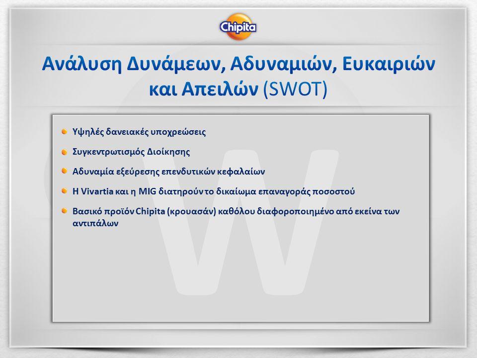 TO WSS Συμμαχίες με ισχυρές εταιρίες που παρέχουν πρόσβαση σε ελκυστικά κανάλια διανομής Ισχυρή εικόνα του εμπορικού σήματος της εταιρίας Προϊόν καλύτερης ποιότητας σε σχέση με τους ανταγωνιστές Ισχυρή πελατειακή βάση Ευρεία Γεωγραφική κάλυψη και Παγκόσμια Διανομή προϊόντων Δυνατότητες εισαγωγής καινοτομιών στα προϊόντα Άριστα καταρτισμένο προσωπικό Ισχυρές σχέσεις με την οικογένεια του σαουδαραβικού ομίλου Olayan Know-How της παραγωγής κρουασάν W Υψηλές δανειακές υποχρεώσεις Συγκεντρωτισμός Διοίκησης Αδυναμία εξεύρεσης επενδυτικών κεφαλαίων Η Vivartia και η MIG διατηρούν το δικαίωμα επαναγοράς ποσοστού Βασικό προϊόν Chipita (κρουασάν) καθόλου διαφοροποιημένο από εκείνα των αντιπάλων O Εκμετάλλευση αναδυόμενων νέων τεχνολογιών Αύξηση κατανάλωσης ελληνικών προϊόντων Έντονοι ρυθμοί ζωής στις πόλεις, είσοδος γυναίκας στην αγορά εργασίας ώθηση ζήτησης τυποποιημένων τροφίμων-σνακ σε υψηλότερα επίπεδα Επέκταση σε νέες γεωγραφικές αγορές Δημογραφική ανάπτυξη Πρόθεση της κυβέρνησης να πωλήσει πλειοψηφικό πακέτο μετοχών της ΕΒΖ Θετικοί ρυθμοί ανάπτυξης της αγοράς τυποποιημένων προϊόντων μαλακής ζύμης- σνακ Σύναψη συμφωνιών για την παραγωγή προϊόντων ιδιωτικής ετικέτας O Εκμετάλλευση αναδυόμενων νέων τεχνολογιών Αύξηση κατανάλωσης ελληνικών προϊόντων Έντονοι ρυθμοί ζωής στις πόλεις, είσοδος γυναίκας στην αγορά εργασίας ώθηση ζήτησης τυποποιημένων τροφίμων-σνακ σε υψηλότερα επίπεδα Επέκταση σε νέες γεωγραφικές αγορές Δημογραφική ανάπτυξη Πρόθεση της κυβέρνησης να πωλήσει πλειοψηφικό πακέτο μετοχών της ΕΒΖ Θετικοί ρυθμοί ανάπτυξης της αγοράς τυποποιημένων προϊόντων μαλακής ζύμης- σνακ Σύναψη συμφωνιών για την παραγωγή προϊόντων ιδιωτικής ετικέτας W Υψηλές δανειακές υποχρεώσεις Συγκεντρωτισμός Διοίκησης Αδυναμία εξεύρεσης επενδυτικών κεφαλαίων Η Vivartia και η MIG διατηρούν το δικαίωμα επαναγοράς ποσοστού Βασικό προϊόν Chipita (κρουασάν) καθόλου διαφοροποιημένο από εκείνα των αντιπάλων