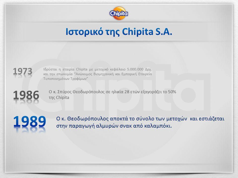 Ο κ. Θεοδωρόπουλος αποκτά το σύνολο των μετοχών και εστιάζεται στην παραγωγή αλμυρών σνακ από καλαμπόκι. Ο κ. Σπύρος Θεοδωρόπουλος σε ηλικία 28 ετών ε