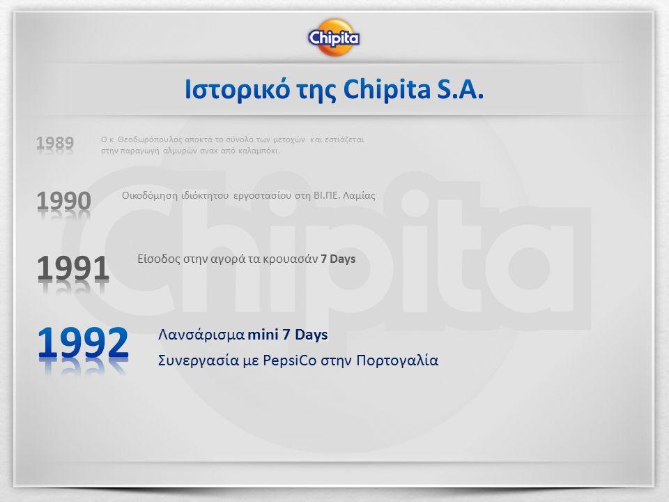 Λανσάρισμα mini 7 Days Συνεργασία με PepsiCo στην Πορτογαλία Είσοδος στην αγορά τα κρουασάν 7 Days Οικοδόμηση ιδιόκτητου εργοστασίου στη ΒΙ.ΠΕ.