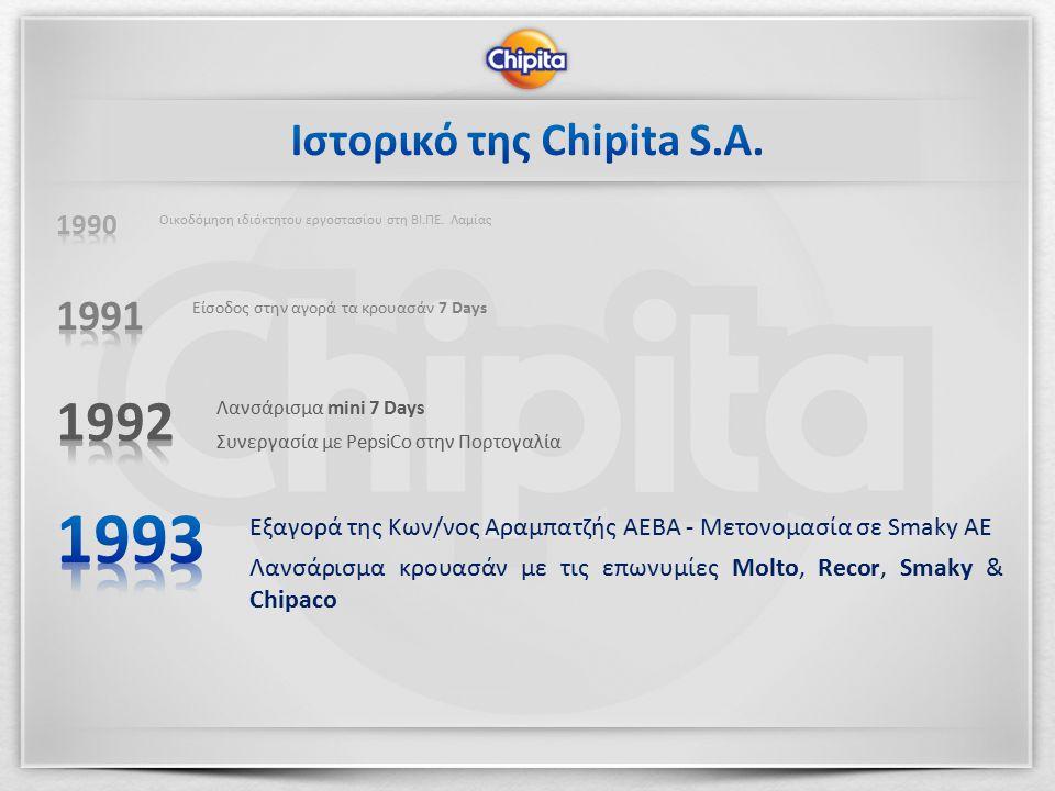 Εξαγορά της Κων/νος Αραμπατζής ΑΕΒΑ - Μετονομασία σε Smaky ΑΕ Λανσάρισμα κρουασάν με τις επωνυμίες Molto, Recor, Smaky & Chipaco Λανσάρισμα mini 7 Days Συνεργασία με PepsiCo στην Πορτογαλία Είσοδος στην αγορά τα κρουασάν 7 Days Οικοδόμηση ιδιόκτητου εργοστασίου στη ΒΙ.ΠΕ.