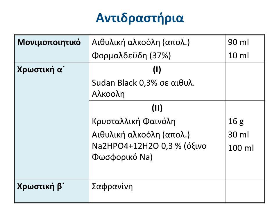 Αντιδραστήρια ΜονιμοποιητικόΑιθυλική αλκοόλη (απολ.) Φορμαλδεΰδη (37%) 90 ml 10 ml Χρωστική α΄(I) Sudan Black 0,3% σε αιθυλ. Αλκοολη (II) Κρυσταλλική