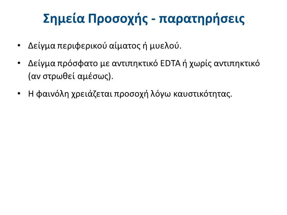 Σημεία Προσοχής - παρατηρήσεις Δείγμα περιφερικού αίματος ή μυελού. Δείγμα πρόσφατο με αντιπηκτικό EDTA ή χωρίς αντιπηκτικό (αν στρωθεί αμέσως). Η φαι