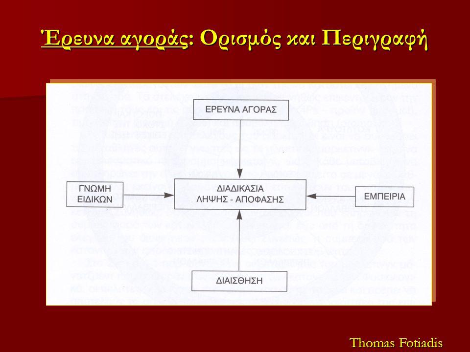 Έρευνα αγοράς: Ορισμός και Περιγραφή Thomas Fotiadis