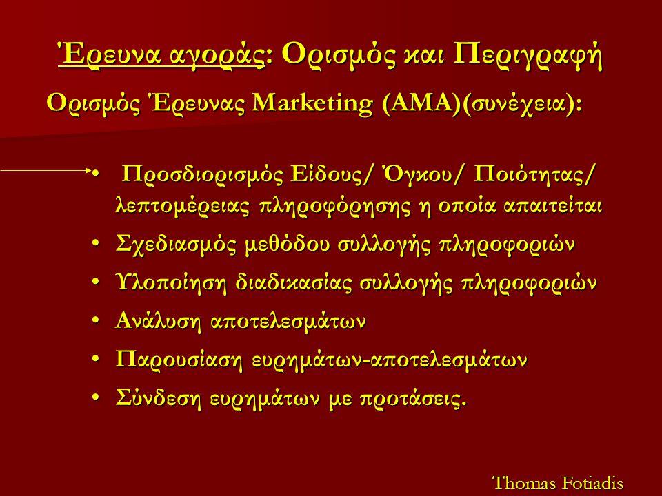 Έρευνα αγοράς: Ορισμός και Περιγραφή Ορισμός Έρευνας Marketing (AMA)(συνέχεια): Προσδιορισμός Είδους/ Όγκου/ Ποιότητας/ λεπτομέρειας πληροφόρησης η οποία απαιτείται Προσδιορισμός Είδους/ Όγκου/ Ποιότητας/ λεπτομέρειας πληροφόρησης η οποία απαιτείται Σχεδιασμός μεθόδου συλλογής πληροφοριώνΣχεδιασμός μεθόδου συλλογής πληροφοριών Υλοποίηση διαδικασίας συλλογής πληροφοριώνΥλοποίηση διαδικασίας συλλογής πληροφοριών Ανάλυση αποτελεσμάτωνΑνάλυση αποτελεσμάτων Παρουσίαση ευρημάτων-αποτελεσμάτωνΠαρουσίαση ευρημάτων-αποτελεσμάτων Σύνδεση ευρημάτων με προτάσεις.Σύνδεση ευρημάτων με προτάσεις.