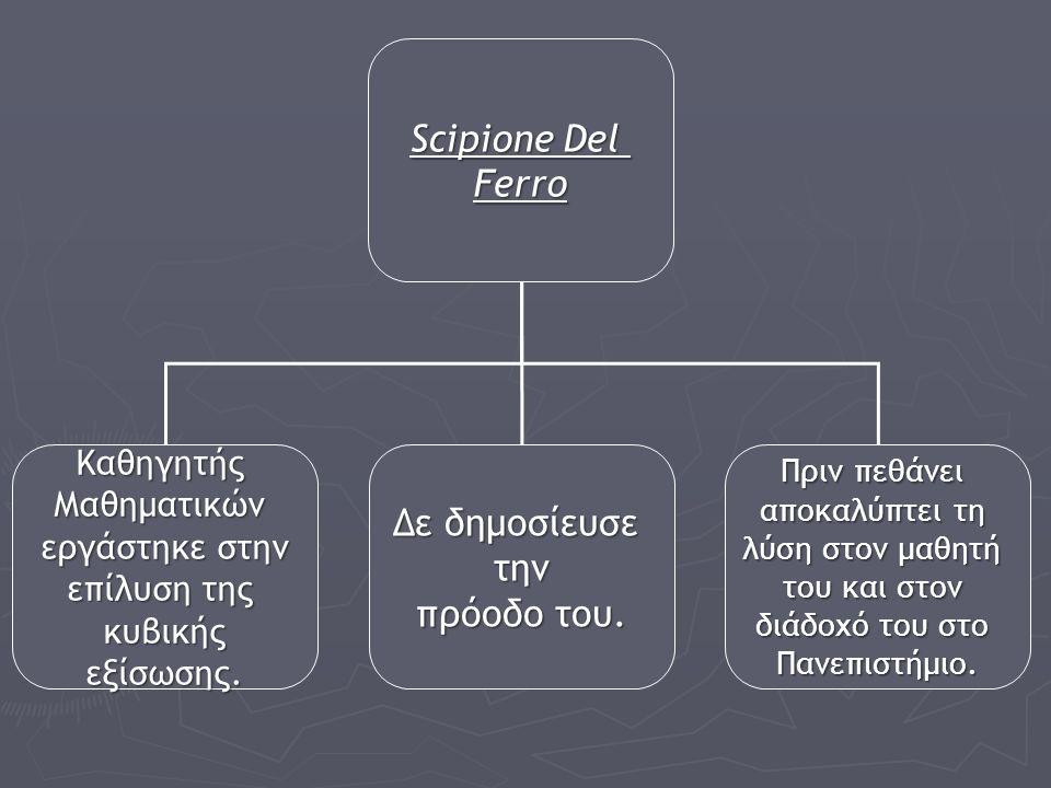 Scipione Del Ferro ΚαθηγητήςΜαθηματικών εργάστηκε στην επίλυση της κυβικήςεξίσωσης. Δε δημοσίευσε την πρόοδο του. Πριν πεθάνει αποκαλύπτει τη λύση στο