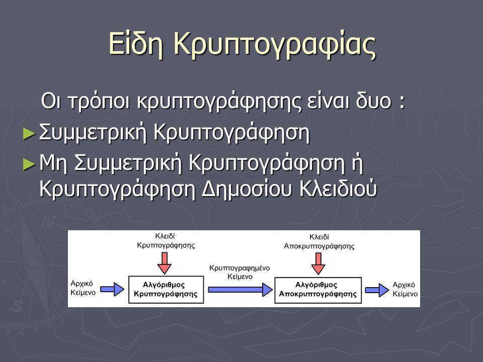 Είδη Κρυπτογραφίας Οι τρόποι κρυπτογράφησης είναι δυο : Οι τρόποι κρυπτογράφησης είναι δυο : ► Συµµετρική Κρυπτογράφηση ► Μη Συµµετρική Κρυπτογράφηση