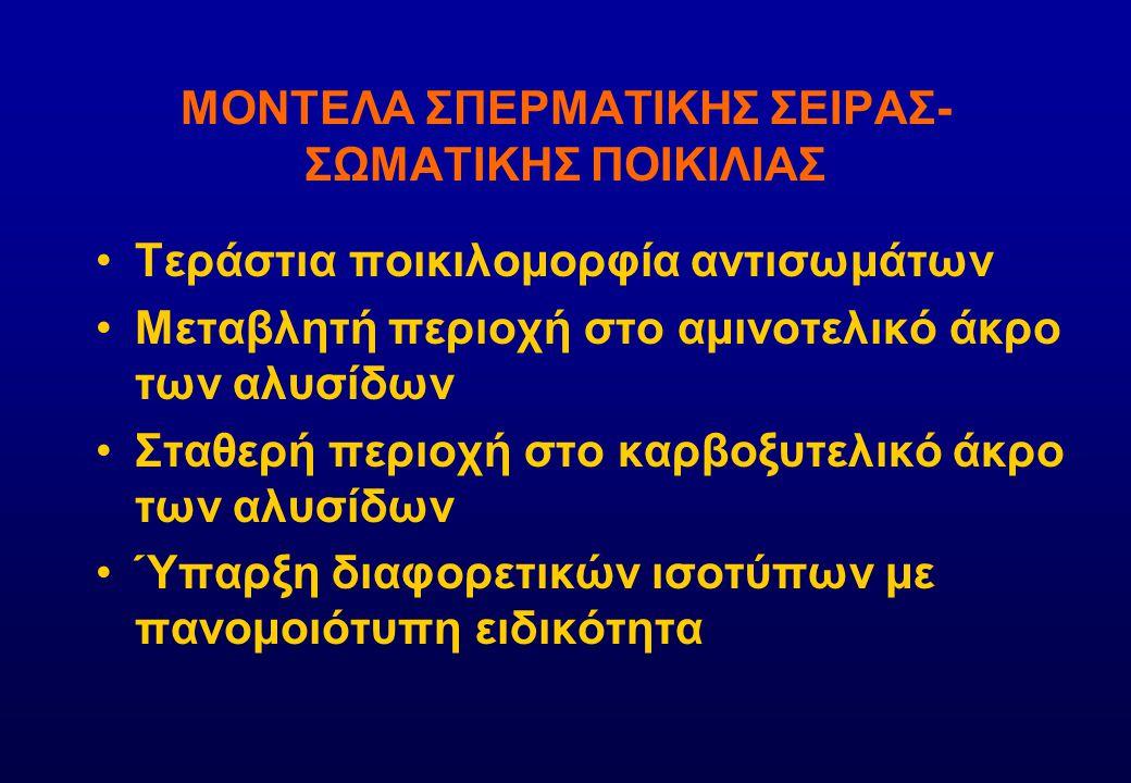 ΣΥΝΥΠΟΔΟΧΕΑΣ Β- ΚΥΤΤΑΡΟΥ
