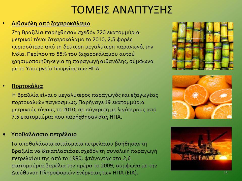 ΤΟΜΕΙΣ ΑΝΑΠΤΥΞΗΣ Αιθανόλη από ζαχαροκάλαμο Στη Βραζιλία παρήχθησαν σχεδόν 720 εκατομμύρια μετρικοί τόνοι ζαχαροκάλαμο το 2010, 2,5 φορές περισσότερο α