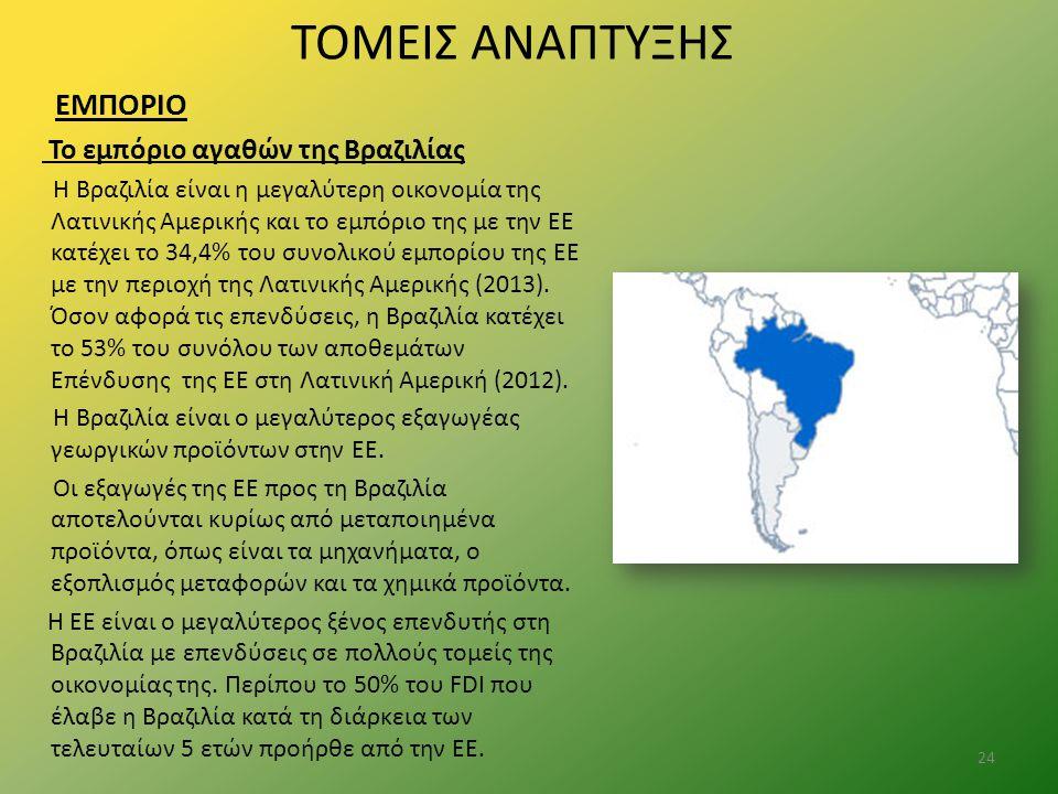 ΤΟΜΕΙΣ ΑΝΑΠΤΥΞΗΣ ΕΜΠΟΡΙΟ Το εμπόριο αγαθών της Βραζιλίας Η Βραζιλία είναι η μεγαλύτερη οικονομία της Λατινικής Αμερικής και το εμπόριο της με την ΕΕ κ