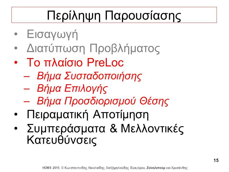 Dagstuhl Seminar 10042, Demetris Zeinalipour, University of Cyprus, 26/1/2010 HDMS 2015, © Κωνσταντινίδης, Νικολαΐδης, Χατζημηλιούδης, Ευαγόρου, Ζεϊναλιπούρ και Χρυσάνθης 15 Περίληψη Παρουσίασης Εισαγωγή Διατύπωση Προβλήματος Το πλαίσιο PreLoc –Βήμα Συσταδοποιήσης –Βήμα Επιλογής –Βήμα Προσδιορισμού Θέσης Πειραματική Αποτίμηση Συμπεράσματα & Μελλοντικές Κατευθύνσεις