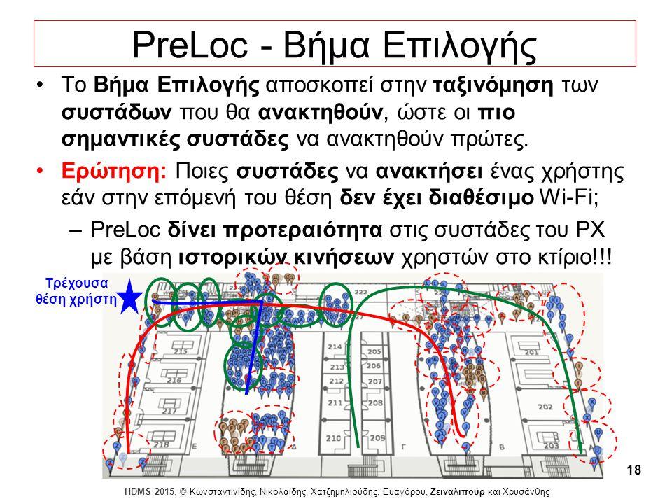 Dagstuhl Seminar 10042, Demetris Zeinalipour, University of Cyprus, 26/1/2010 HDMS 2015, © Κωνσταντινίδης, Νικολαΐδης, Χατζημηλιούδης, Ευαγόρου, Ζεϊναλιπούρ και Χρυσάνθης 18 PreLoc - Βήμα Επιλογής Το Βήμα Επιλογής αποσκοπεί στην ταξινόμηση των συστάδων που θα ανακτηθούν, ώστε οι πιο σημαντικές συστάδες να ανακτηθούν πρώτες.