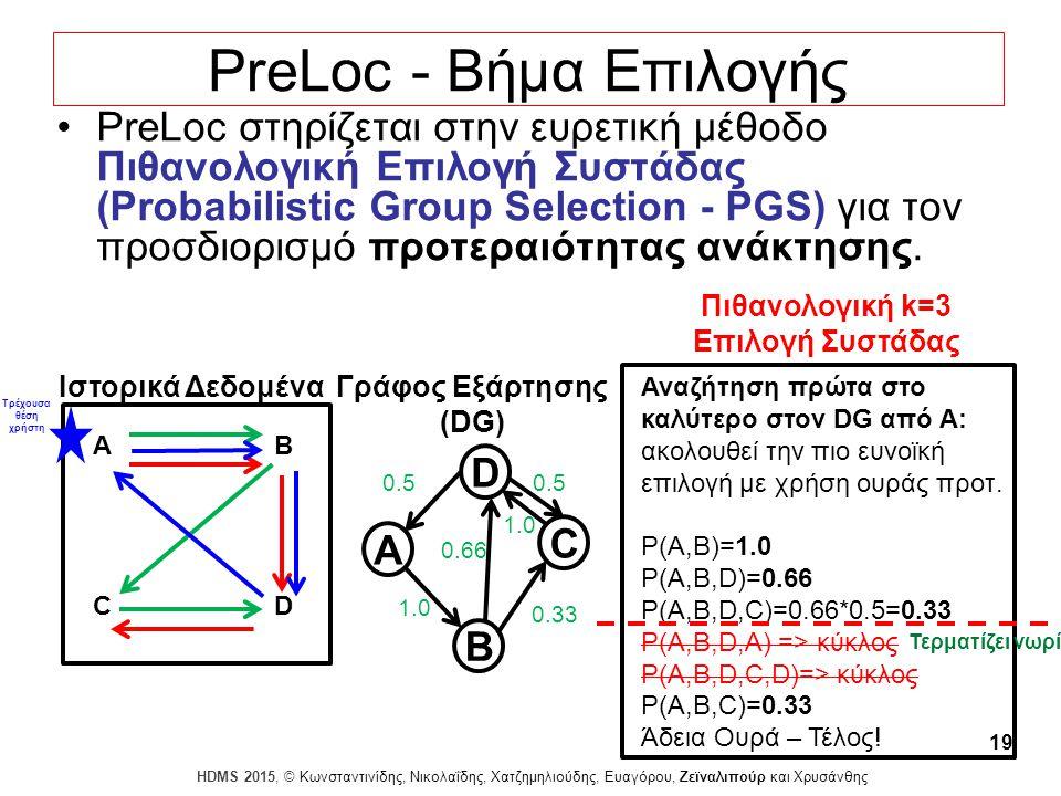 Dagstuhl Seminar 10042, Demetris Zeinalipour, University of Cyprus, 26/1/2010 HDMS 2015, © Κωνσταντινίδης, Νικολαΐδης, Χατζημηλιούδης, Ευαγόρου, Ζεϊναλιπούρ και Χρυσάνθης 19 PreLoc - Βήμα Επιλογής PreLoc στηρίζεται στην ευρετική μέθοδο Πιθανολογική Επιλογή Συστάδας (Probabilistic Group Selection - PGS) για τον προσδιορισμό προτεραιότητας ανάκτησης.