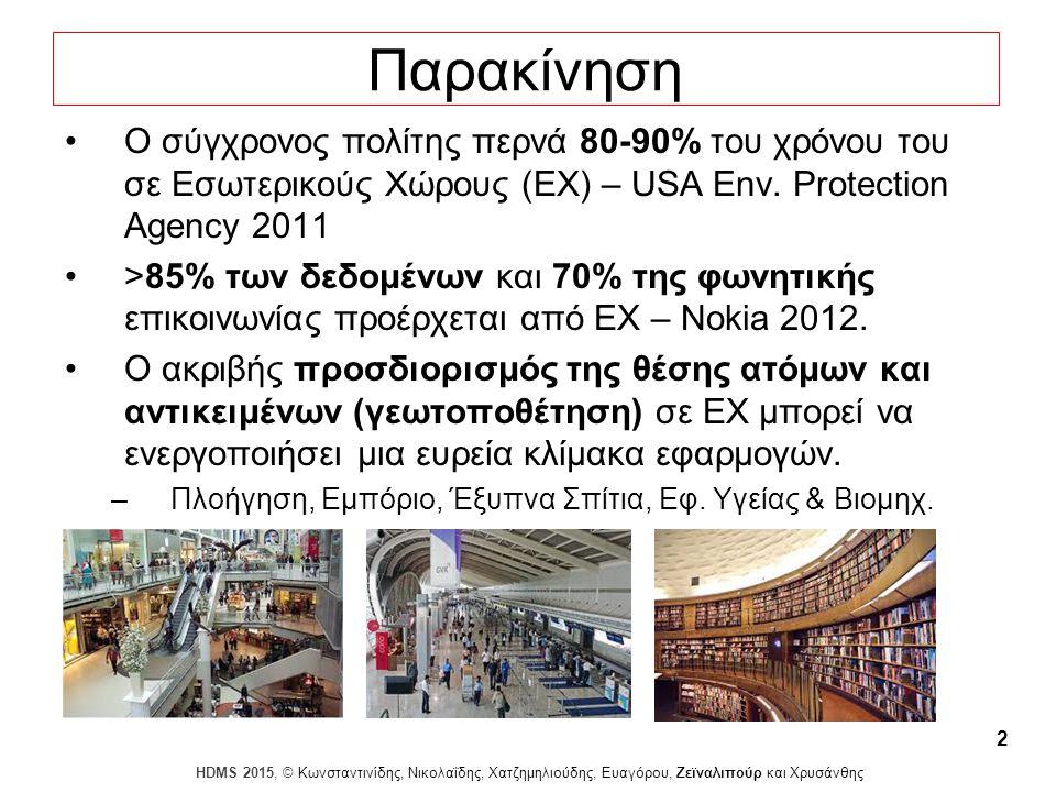 Dagstuhl Seminar 10042, Demetris Zeinalipour, University of Cyprus, 26/1/2010 HDMS 2015, © Κωνσταντινίδης, Νικολαΐδης, Χατζημηλιούδης, Ευαγόρου, Ζεϊναλιπούρ και Χρυσάνθης 2 Παρακίνηση Ο σύγχρονος πολίτης περνά 80-90% του χρόνου του σε Εσωτερικούς Χώρους (ΕΧ) – USA Env.