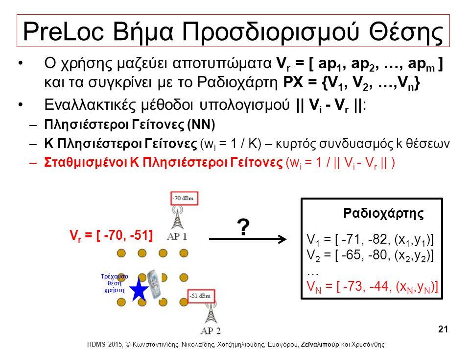 Dagstuhl Seminar 10042, Demetris Zeinalipour, University of Cyprus, 26/1/2010 HDMS 2015, © Κωνσταντινίδης, Νικολαΐδης, Χατζημηλιούδης, Ευαγόρου, Ζεϊναλιπούρ και Χρυσάνθης 21 PreLoc Βήμα Προσδιορισμού Θέσης Ο χρήσης μαζεύει αποτυπώματα V r = [ ap 1, ap 2, …, ap m ] και τα συγκρίνει με το Ραδιοχάρτη ΡΧ = {V 1, V 2, …,V n } Εναλλακτικές μέθοδοι υπολογισμού || V i - V r ||: –Πλησιέστεροι Γείτονες (NN) –K Πλησιέστεροι Γείτονες (w i = 1 / K) – κυρτός συνδυασμός k θέσεων –Σταθμισμένοι K Πλησιέστεροι Γείτονες (w i = 1 / || V i - V r || ) Ραδιοχάρτης V 1 = [ -71, -82, (x 1,y 1 )] V 2 = [ -65, -80, (x 2,y 2 )] … V N = [ -73, -44, (x N,y N )] V r = [ -70, -51] .