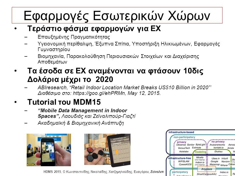 Dagstuhl Seminar 10042, Demetris Zeinalipour, University of Cyprus, 26/1/2010 HDMS 2015, © Κωνσταντινίδης, Νικολαΐδης, Χατζημηλιούδης, Ευαγόρου, Ζεϊναλιπούρ και Χρυσάνθης 30 Εφαρμογές Εσωτερικών Χώρων Τεράστιο φάσμα εφαρμογών για ΕΧ –Επαυξημένης Πραγματικότητας –Υγειονομική περίθαλψη, Έξυπνα Σπίτια, Υποστήριξη Ηλικιωμένων, Εφαρμογές Γυμναστηρίου –Βιομηχανία, Παρακολούθηση Περιουσιακών Στοιχείων και Διαχείρισης Αποθεμάτων Τα έσοδα σε ΕΧ αναμένονται να φτάσουν 10δις Δολάρια μέχρι το 2020 –ABIresearch, Retail Indoor Location Market Breaks US$10 Billion in 2020 ' Διαθέσιμο στο: https://goo.gl/ehPRMn, May 12, 2015.